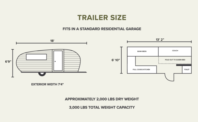 eco-caravan-homegrown-trailer