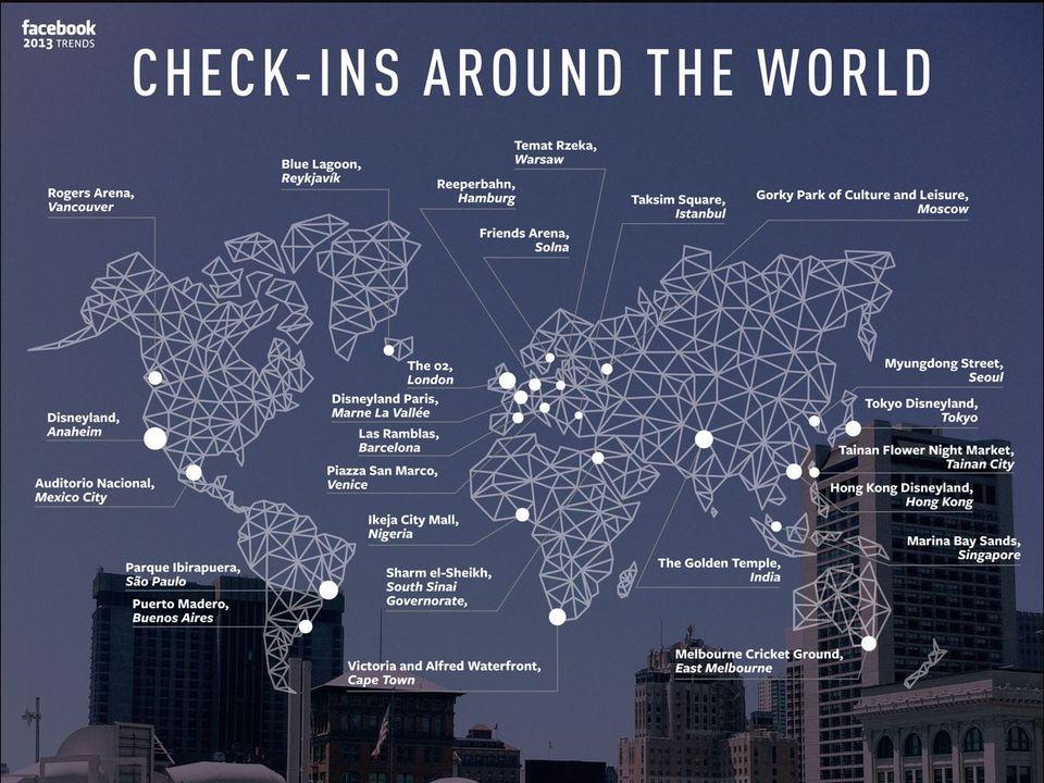 checkins-around-the-world