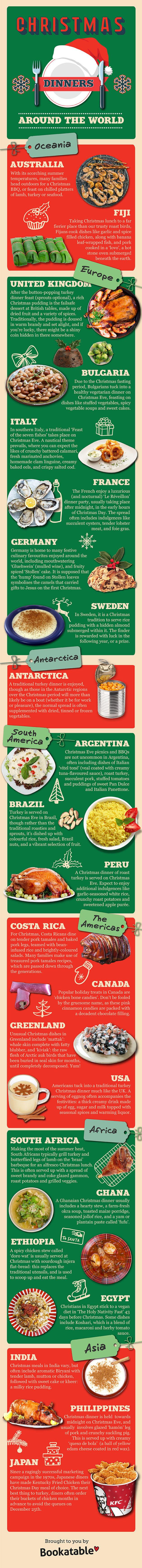 infographic kerstdiner