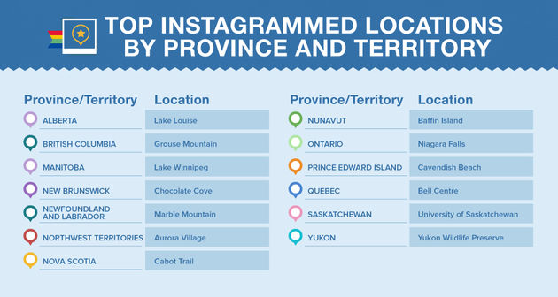 instagram-locations-canada