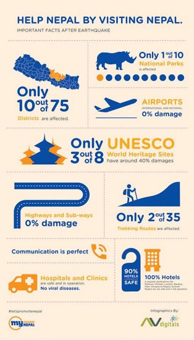 nepal-infographic
