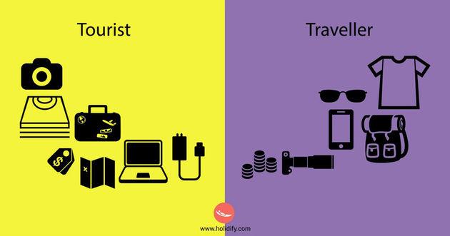 traveller-tourist