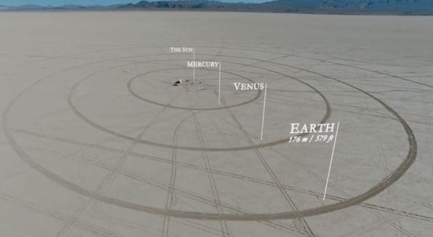 zonnestelsel-schaal