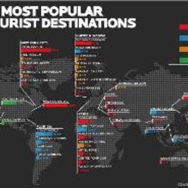 50 meest populaire toeristenbestemmingen!