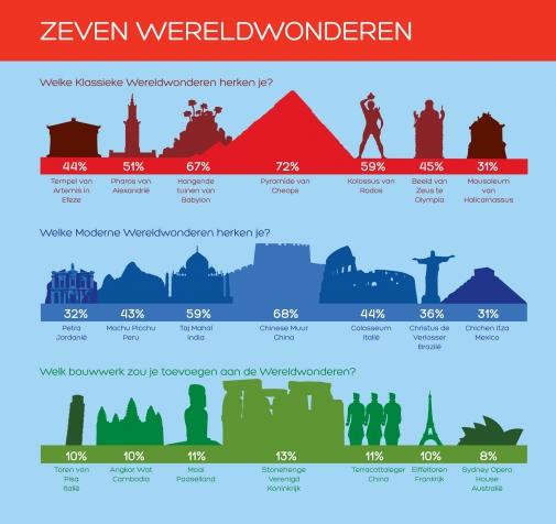 Infographic_7_wereldwonderen.jpg