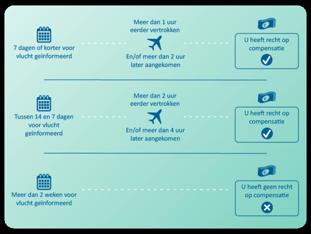 Annulering infographic NL100dpi01-NEW