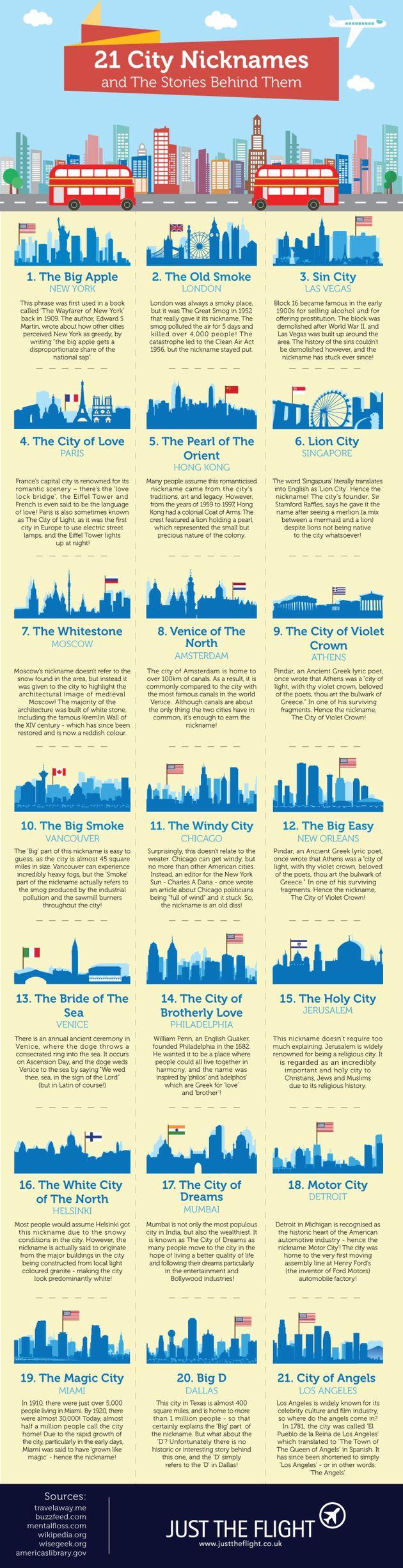 bijnamen-wereldsteden