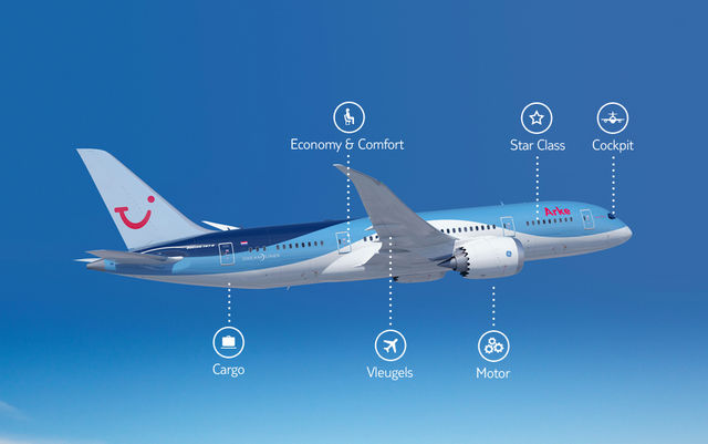 Boeing-787-Dreamliner_arkefly