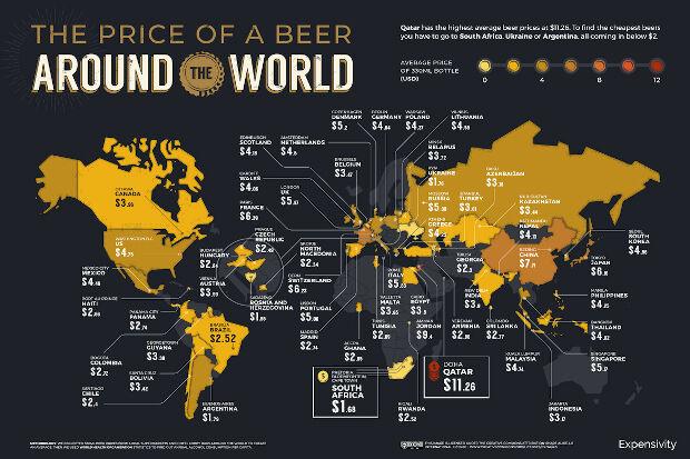 De gemiddelde bierprijs wereldwijd