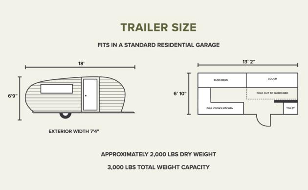 eco-caravan-homegrown-trailer