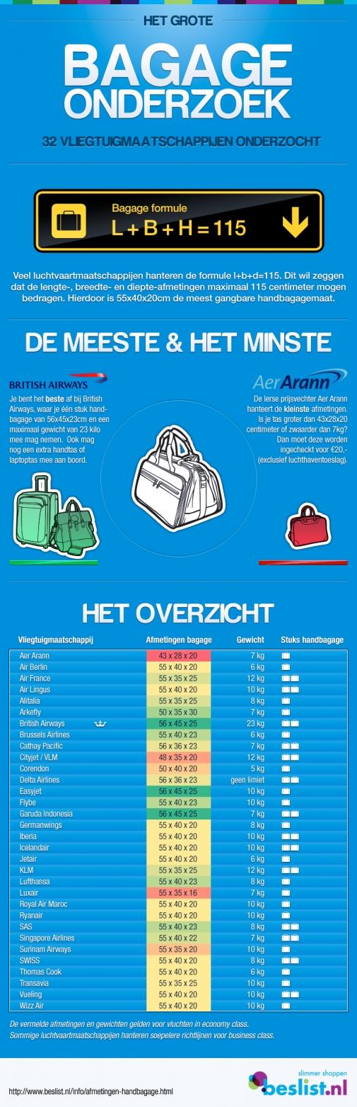 graphic-handbagage.png
