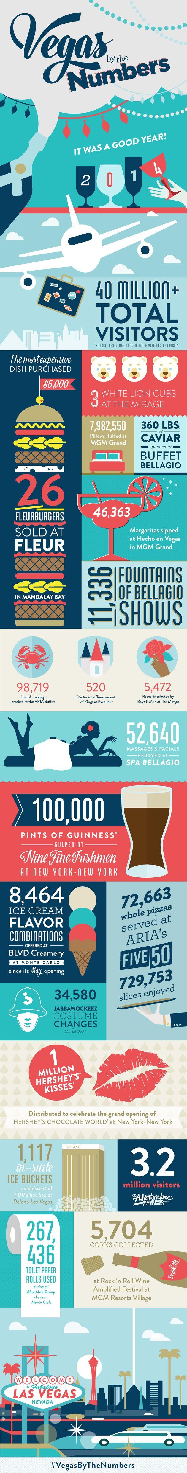 las_vegas_infographic