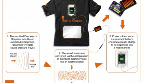 orange t-shirt charger.jpeg
