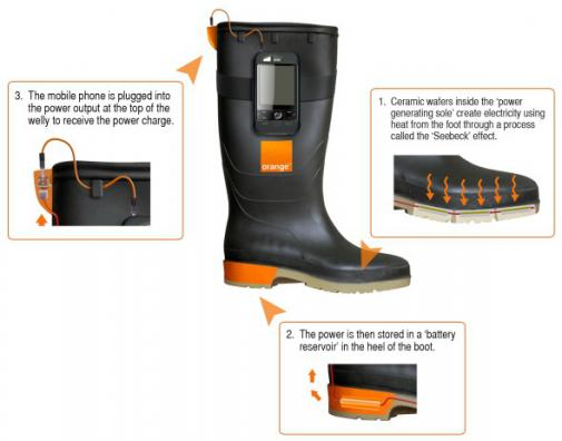 orange-power-wellies-mobile-phone-charger-how-it-works.jpg