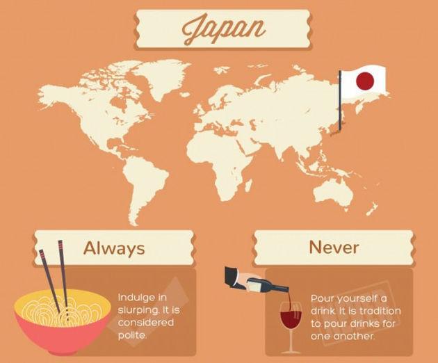 tafelmanieren-japan