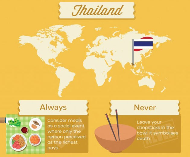 tafelmanieren-thailand