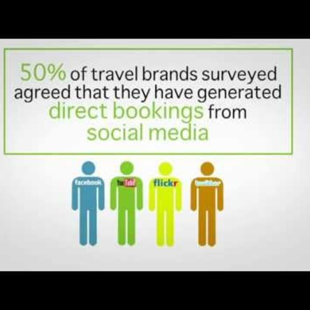 Video: Social Media in de reiswereld [Video]
